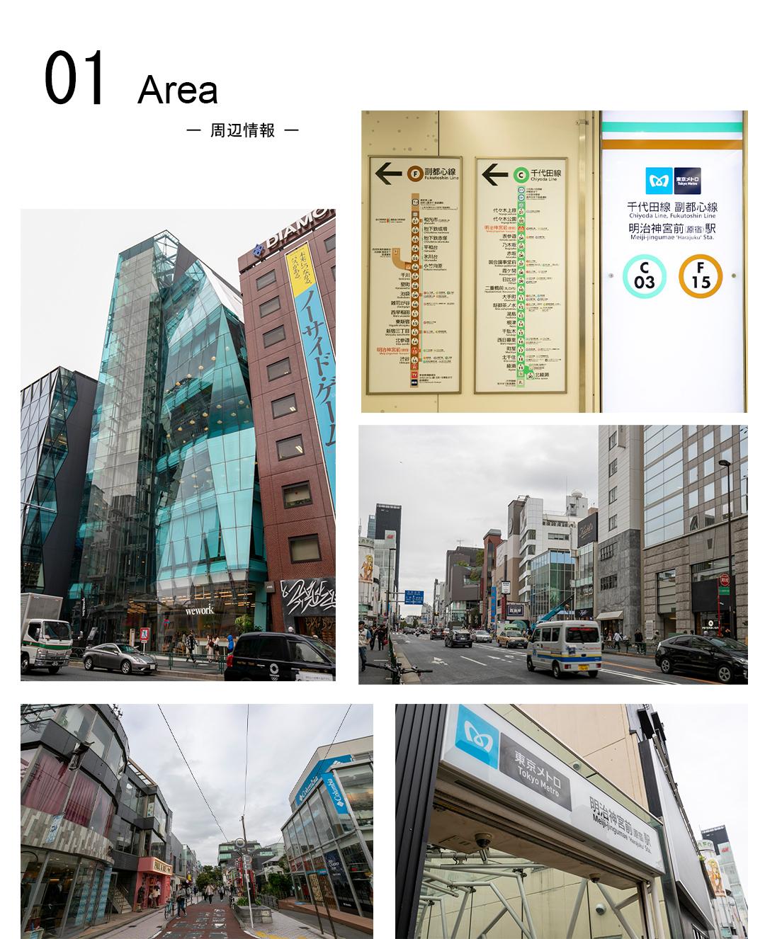 01周辺情報,Area