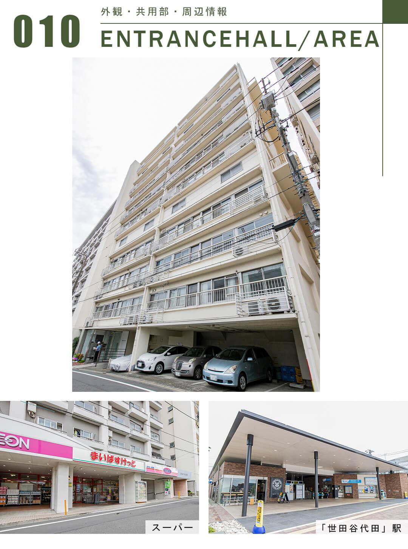 代田セントラルマンションの外観と周辺情報