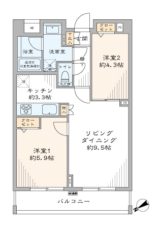 田端 都心へダイレクトアクセス