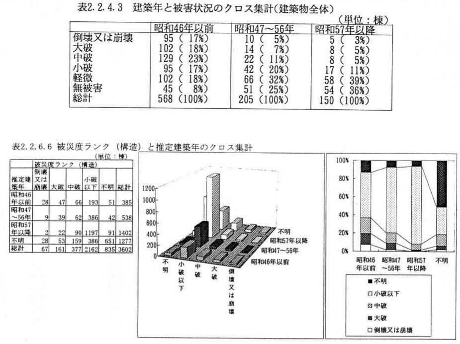 画像に alt 属性が指定されていません。ファイル名: %E8%A2%AB%E7%81%BD%E3%83%89%E3%83%A9%E3%83%B3%E3%82%AF2-1.jpg