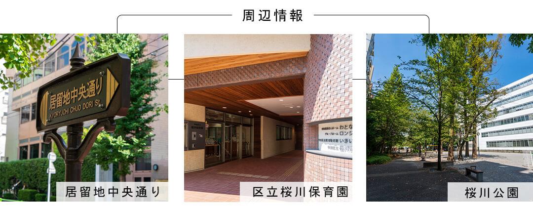 クレストフォルム東京日本橋の外観・周辺情報